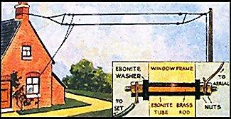 Edi`s Seite für historische Rundfunktechnik - Antennen-Ideen - Vergessenes Wissen