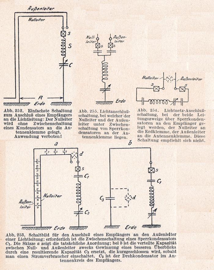 Edi`s Seite für historische Rundfunktechnik - Antennen-Ideen ...