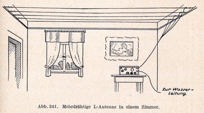Tolle Wie Man Elektrischen Draht In Einem Haus Laufen Lässt Ideen ...