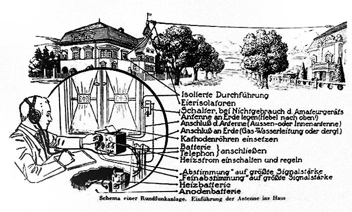 Edi`s Seite für historische Rundfunktechnik - Teil 3- Vergleich ...